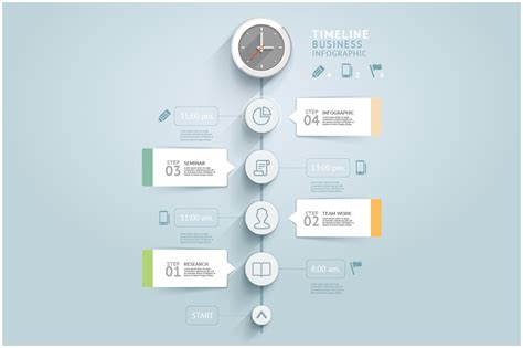 illustrator powerpoint template timeline infographic template presentation templates on