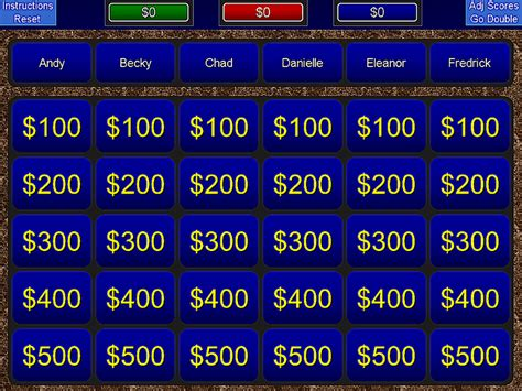 jeopardy review template powerpoint 9 free jeopardy powerpoint templates for the classroom