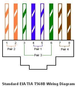 Home Network Wiring Patterns Wiring Patterns Circuit Diagram