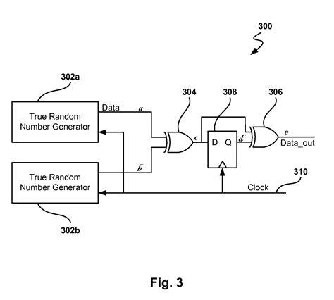 integrated circuit random number generator patent us8321773 hardware true random number generator in integrated circuit with ter