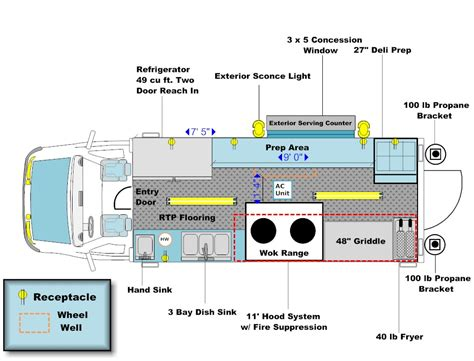 Build Your Own Floor Plans Free by Concession Food Trailers For Sale Floorplans