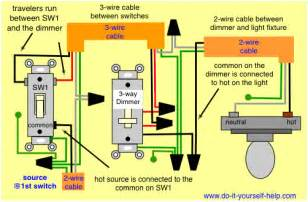 wiring combination dimmer wiring get free image about