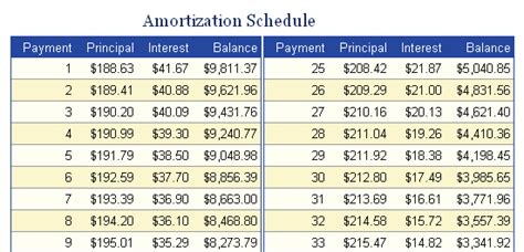 8 printable amortization schedule templates excel templates