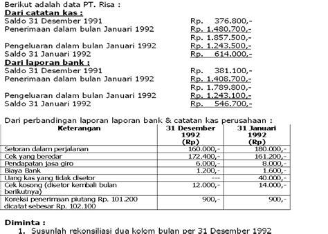 setelah membuat jurnal penyesuaian contoh soal ekonomi jurnal penyesuaian contoh 193