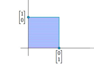 pattern library tikz how do i complete this figure using tikz texxchanger