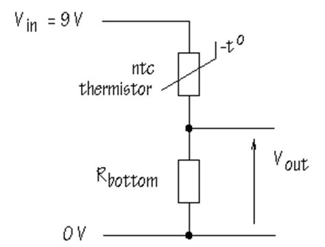 ntc thermistor linearization circuit 4f5aww qsl net voltage dividers page 2