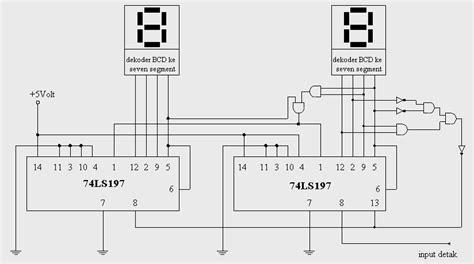 cara membuat jam digital dengan ic fungsi dan aplikasi digital clock fandi ardian dc