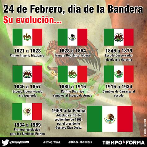 24 de febrero da de la bandera mexicana kinder pinterest la bandera mexicana related keywords suggestions la
