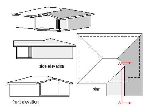 Gable Roof Addition To A Hip Roof Gable Roof Addition For The Home Gable