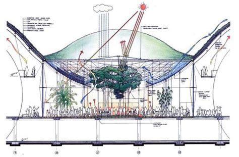 california academy of sciences floor plan california academy of sciences green roof inhabitat