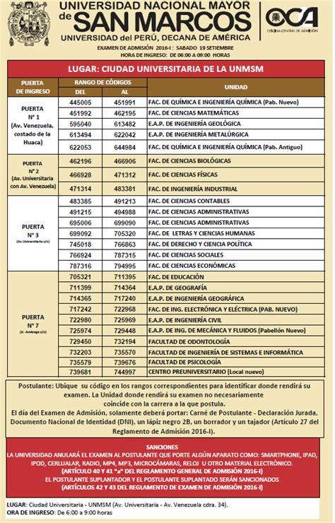 resultados del examen de admision san marcos 2016 ll examen de admisi 243 n 2016 i unmsm 19 y 20 de septiembre 2015