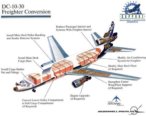 freighter conversion fedex dc 10 aeronavali aircraft cargo conversions cargo aircraft