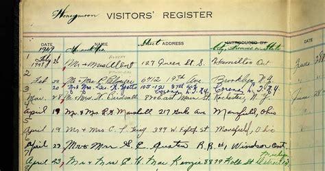 Ontario Records Search Ontario Genealogy Records Basketball Scores