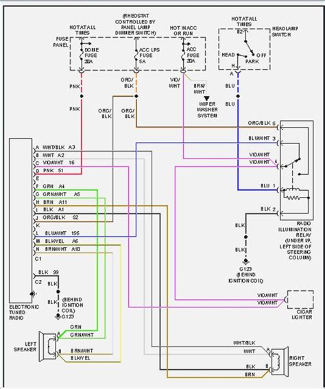 wiring diagram 1999 jeep wra free wiring diagrams