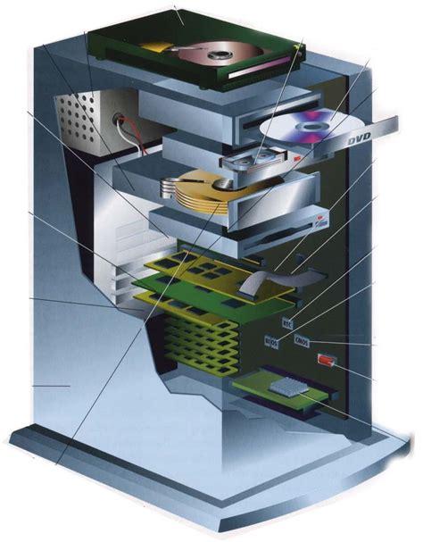componenti interni di un computer modulo 1 capitolo 2 paragrafo 1
