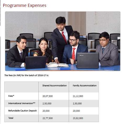 Executive Mba In Delhi 2016 by Iim Bangalore Executive Mba 2018 2019 Studychacha
