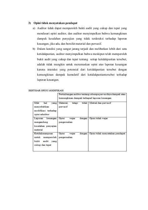 format laporan audit internal contoh laporan audit dengan wajar tanpa pengecualian