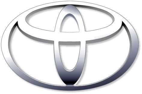 Toyota Symbol Spells Out Toyota Toyota 3d