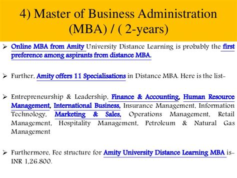 Mba Concepts List by Amity Distance Learning List Of All Courses