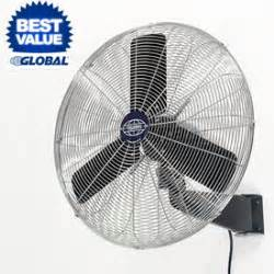 Wall Mount Ventilation Fan Industrial Wall Fans Fixed Amp Oscillating At Global Industrial