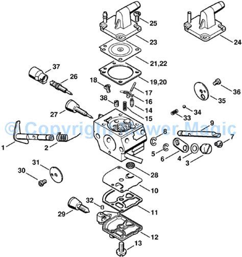 stihl fs 76 parts diagram stihl fs80r parts diagram caroldoey