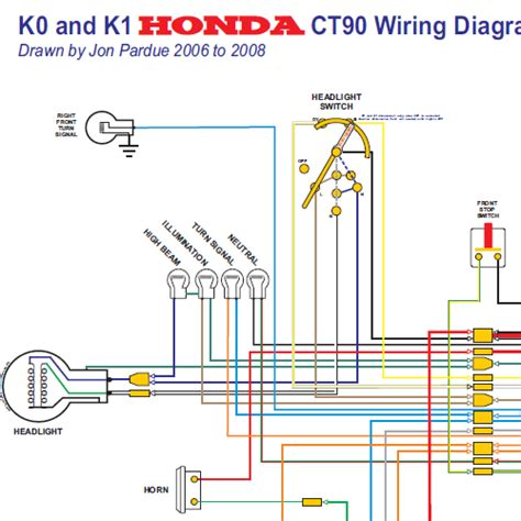 ct90 color wiring diagram k0 to k1 home of the