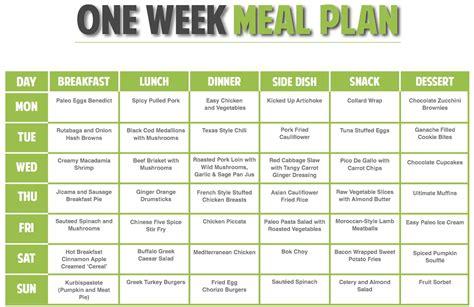 meal plans developing a vegan meal plan vegan meal plan