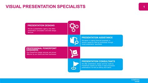 professional powerpoint presentations services