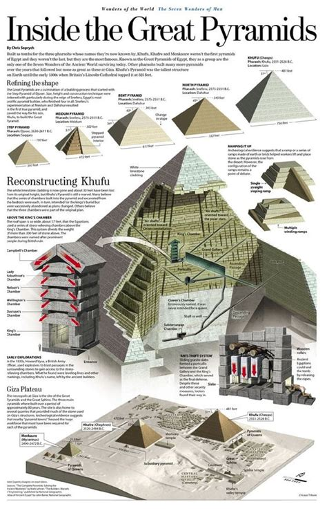 how the great pyramid was built books the great pyramid inside inside the great pyramids