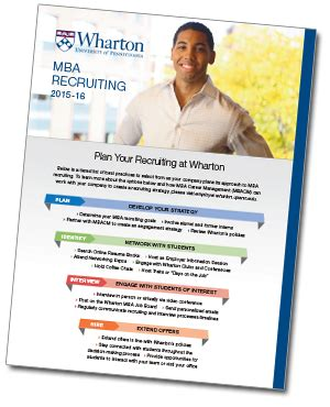 Wharton Mba Brochure by Recruiting At Wharton The Wharton School Of The