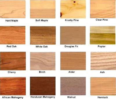 what different types of wood are needed for cabinets floors and roofs different types of wood colors pictures to pin on