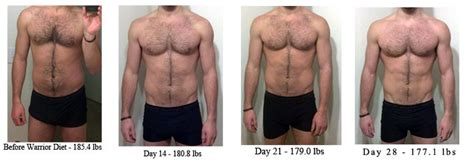 creatine while fasting warrior diet one month transformation before after