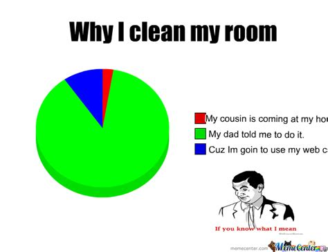 Clean Room Meme - why i clean my room by nomegusta123 meme center
