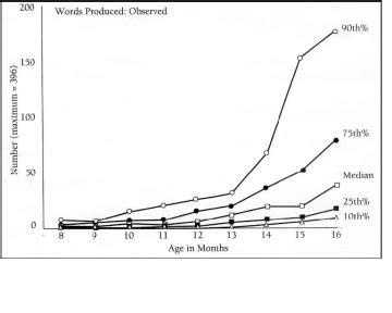 entwicklungspsychologie ws 0910 vorlesung 05 entwicklungspsychologie ws 0910 vorlesung 05