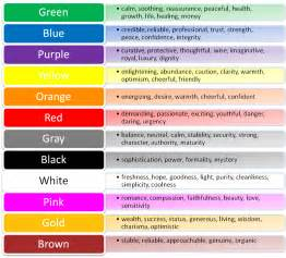 colors and meanings research task 3 the meaning of colour in