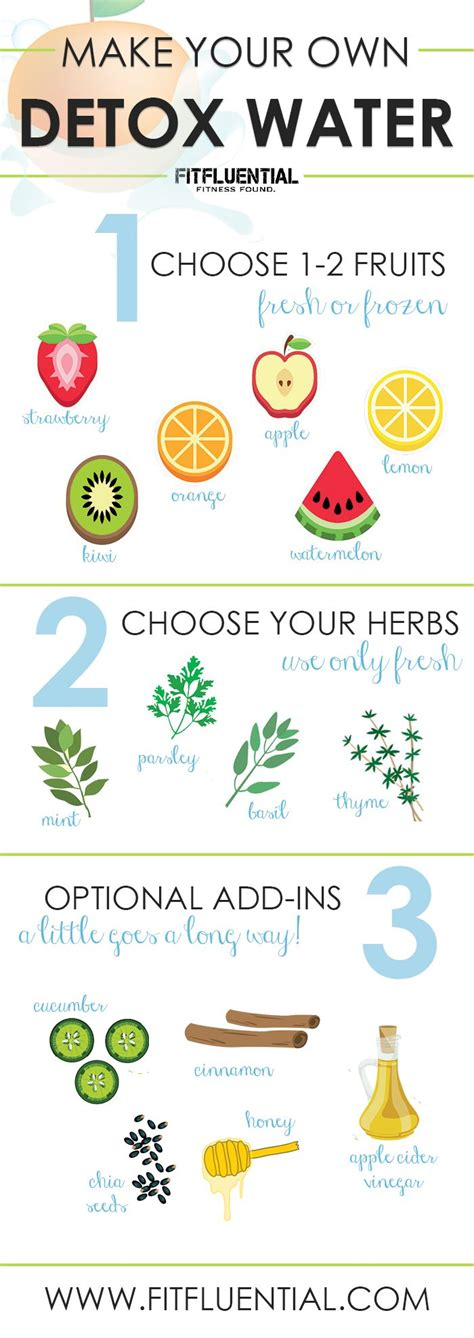 How Should You Keep Detox Water by 17 Best Images About Tips To Lose Weight On