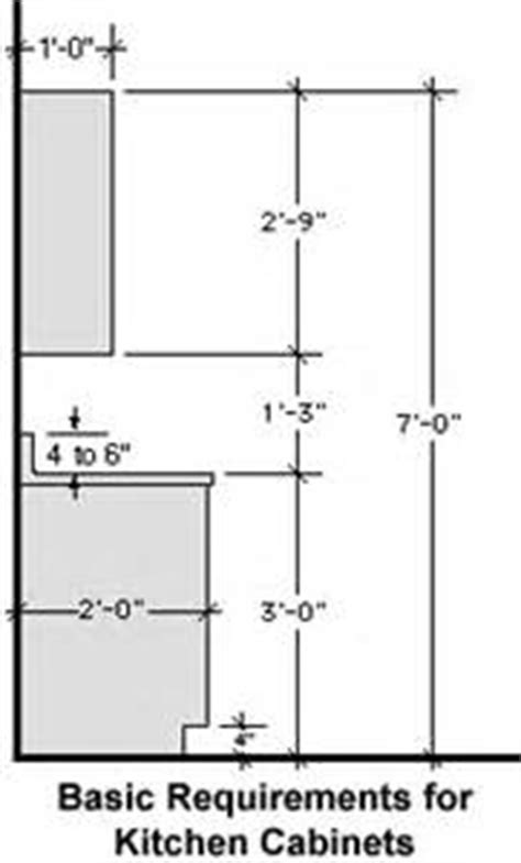 Helpful Kitchen Cabinet Dimensions Standard for Daily Use   Engineering Feed