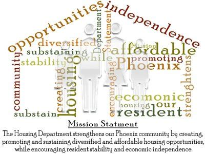 arizona housing authority section 8 housing authorities in phoenix rental assistance section