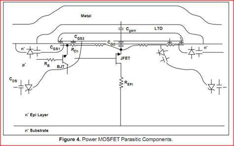 transistor mosfet vs bipolar transistor mosfet x bipolar 28 images mosfet vs igbt electronic products gp4068d power