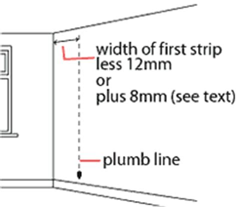 How To Use A Plumb Line When Wallpapering by Wallpapering Hanging Wallpaper