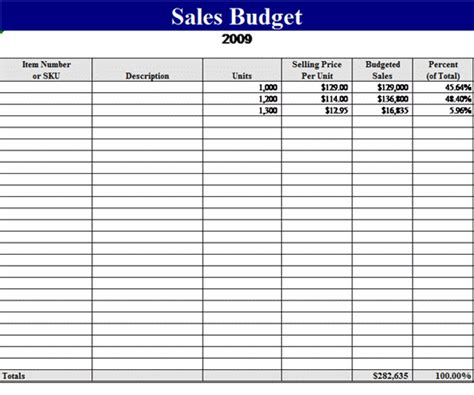 sales budget template free budget templates ms office
