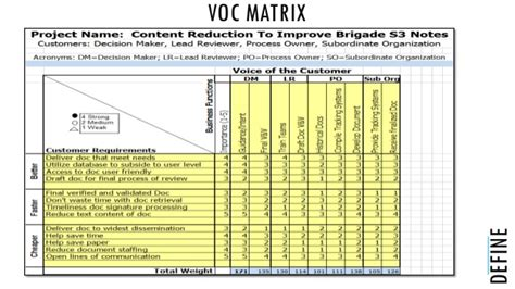 document distribution matrix template lss project bde s3 notes