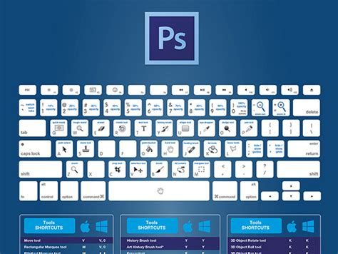 adobe premiere cs6 keyboard shortcuts pdf adobe photoshop cc tips tricks measinki
