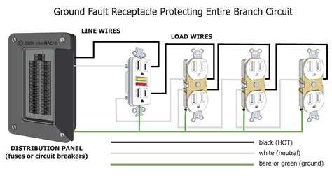 gfci wiring diagram series wiring diagram manual