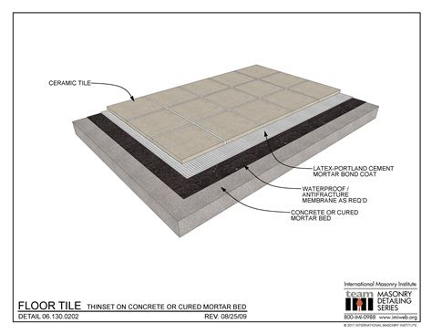 06 130 0202 floor tile thinset on concrete or cured