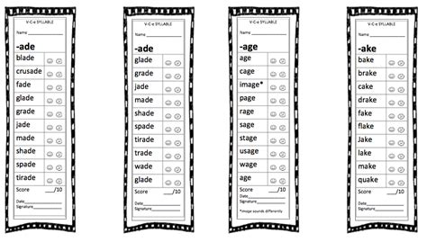 vce pattern words list reading vowel consonant e syllables unit 2 reading on