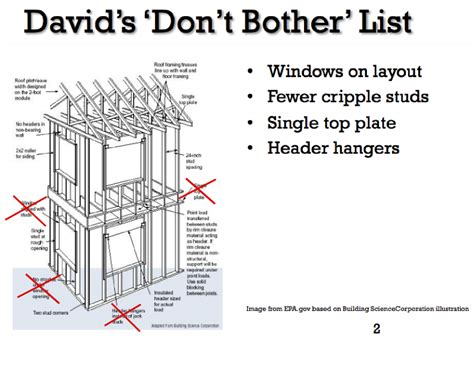 Top Architecture Firms by Advanced Framing Do S And Don T Bothers Protradecraft
