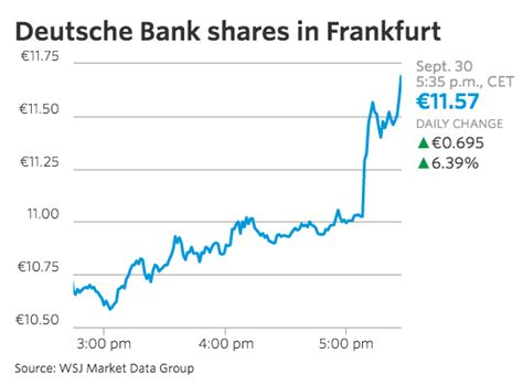 deutsche bank log in hedge funds pile in to bets against deutsche bank the