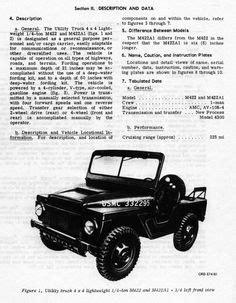 M422 Mighty Mite Page | Jeep, Usmc, Marine corps