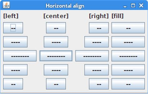 layout manager vertical alignment advanced swing e book